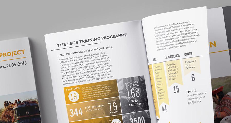 LEGS brochure